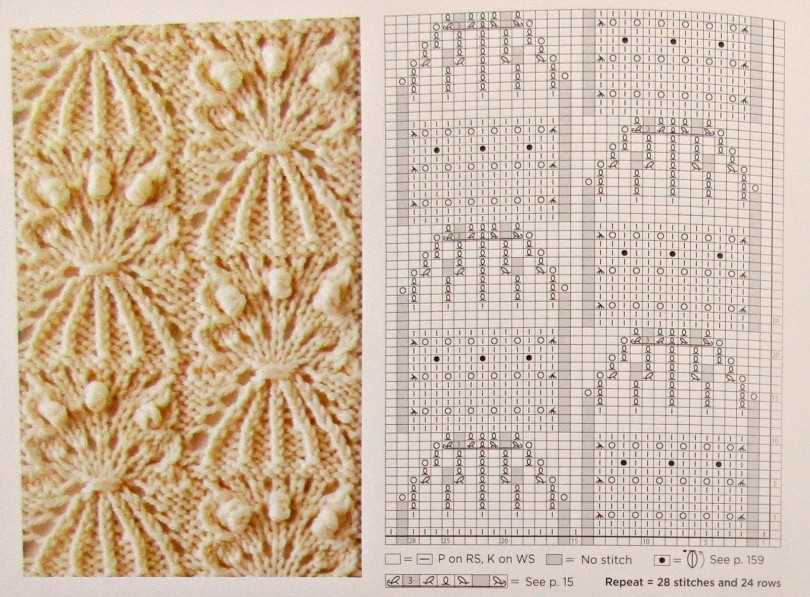 Схемы орнаментов спицами